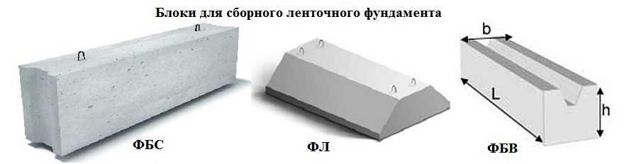 Concrete cushion for the foundation  Sizes of base blocks